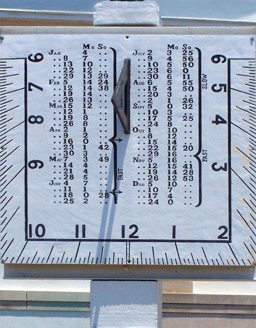 Barnwell Sundial Clock