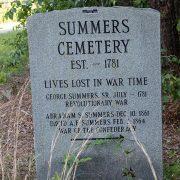 Granite Marker, Summers Cemetery