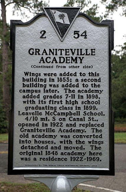 Graniteville Academy Marker Back